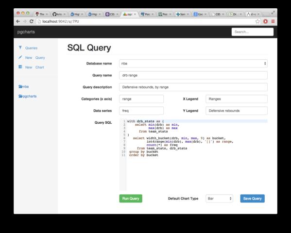 Turn your PostgreSQL queries into Charts